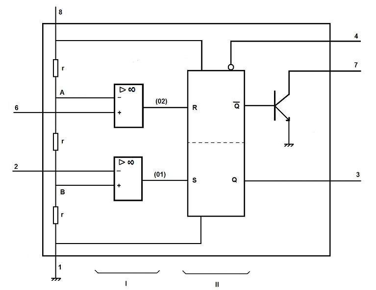 structure interne d`un ne555